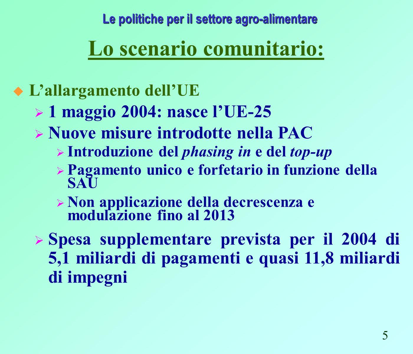 Il credito agrario agevolato nelle province dellE-R : consistenze medie per ettaro di SAU ( Fino a settembre 2003) Fonte: Banca dItalia - Bollettino Statistico.