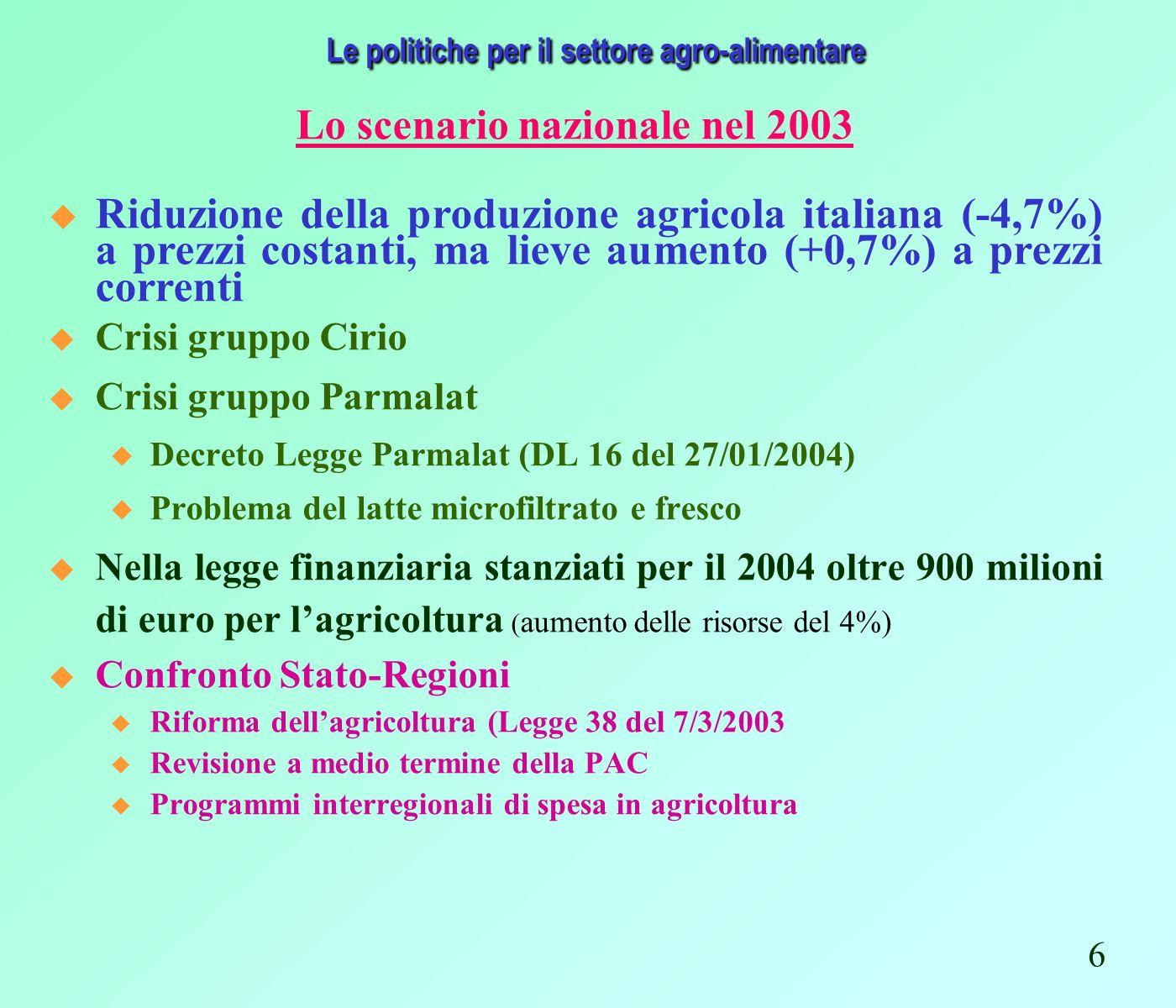 Le politiche per il settore agro-alimentare Lo scenario nazionale nel 2003 Riduzione della produzione agricola italiana (-4,7%) a prezzi costanti, ma lieve aumento (+0,7%) a prezzi correnti Crisi gruppo Cirio Crisi gruppo Parmalat u Decreto Legge Parmalat (DL 16 del 27/01/2004) u Problema del latte microfiltrato e fresco Nella legge finanziaria stanziati per il 2004 oltre 900 milioni di euro per lagricoltura ( aumento delle risorse del 4%) Confronto Stato-Regioni u Riforma dellagricoltura (Legge 38 del 7/3/2003 u Revisione a medio termine della PAC u Programmi interregionali di spesa in agricoltura 6