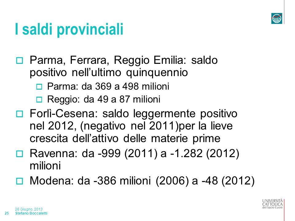 Stefano Boccaletti 26 Giugno, 2013 25 I saldi provinciali Parma, Ferrara, Reggio Emilia: saldo positivo nellultimo quinquennio Parma: da 369 a 498 milioni Reggio: da 49 a 87 milioni Forlì-Cesena: saldo leggermente positivo nel 2012, (negativo nel 2011)per la lieve crescita dellattivo delle materie prime Ravenna: da -999 (2011) a -1.282 (2012) milioni Modena: da -386 milioni (2006) a -48 (2012)