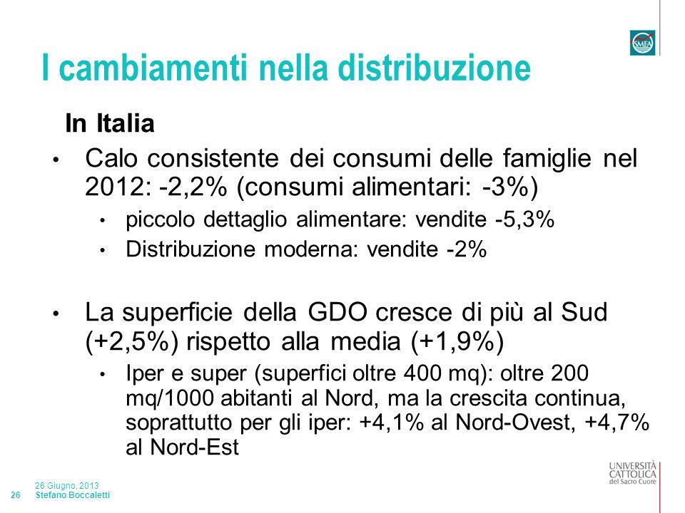 Stefano Boccaletti 26 Giugno, 2013 26 I cambiamenti nella distribuzione In Italia Calo consistente dei consumi delle famiglie nel 2012: -2,2% (consumi alimentari: -3%) piccolo dettaglio alimentare: vendite -5,3% Distribuzione moderna: vendite -2% La superficie della GDO cresce di più al Sud (+2,5%) rispetto alla media (+1,9%) Iper e super (superfici oltre 400 mq): oltre 200 mq/1000 abitanti al Nord, ma la crescita continua, soprattutto per gli iper: +4,1% al Nord-Ovest, +4,7% al Nord-Est