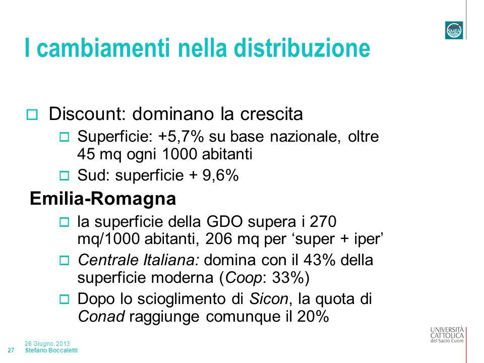 Stefano Boccaletti 26 Giugno, 2013 27 I cambiamenti nella distribuzione Discount: dominano la crescita Superficie: +5,7% su base nazionale, oltre 45 mq ogni 1000 abitanti Sud: superficie + 9,6% Emilia-Romagna la superficie della GDO supera i 270 mq/1000 abitanti, 206 mq per super + iper Centrale Italiana: domina con il 43% della superficie moderna (Coop: 33%) Dopo lo scioglimento di Sicon, la quota di Conad raggiunge comunque il 20%