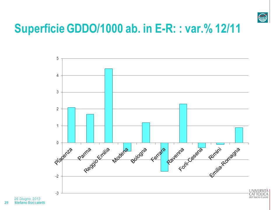 Stefano Boccaletti 26 Giugno, 2013 29 Superficie GDDO/1000 ab. in E-R: : var.% 12/11