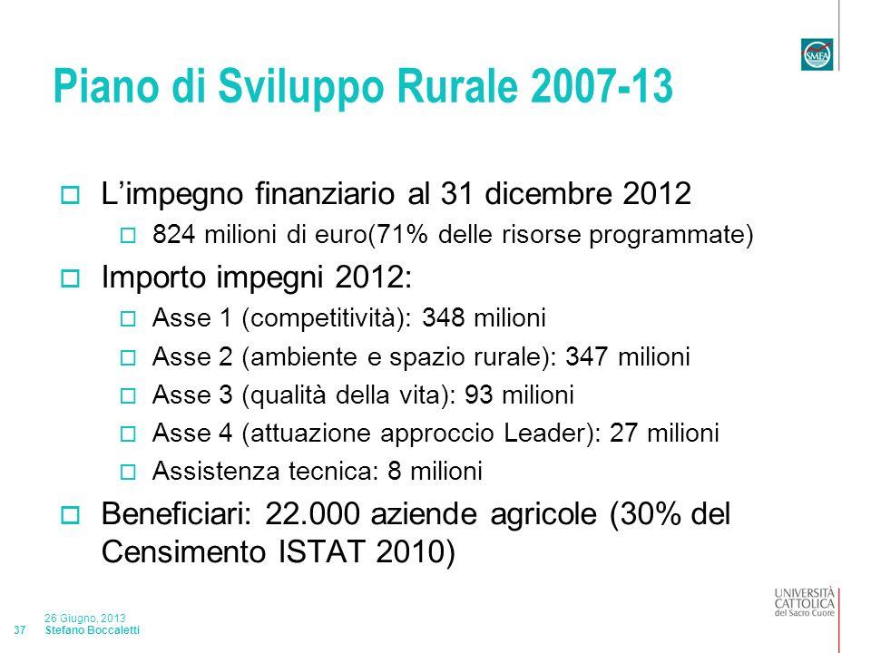 Stefano Boccaletti 26 Giugno, 2013 37 Piano di Sviluppo Rurale 2007-13 Limpegno finanziario al 31 dicembre 2012 824 milioni di euro(71% delle risorse programmate) Importo impegni 2012: Asse 1 (competitività): 348 milioni Asse 2 (ambiente e spazio rurale): 347 milioni Asse 3 (qualità della vita): 93 milioni Asse 4 (attuazione approccio Leader): 27 milioni Assistenza tecnica: 8 milioni Beneficiari: 22.000 aziende agricole (30% del Censimento ISTAT 2010)