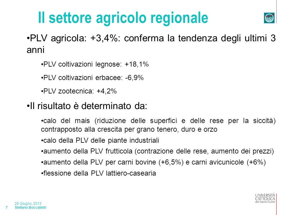 Stefano Boccaletti 26 Giugno, 2013 7 Il settore agricolo regionale PLV agricola: +3,4%: conferma la tendenza degli ultimi 3 anni PLV coltivazioni legnose: +18,1% PLV coltivazioni erbacee: -6,9% PLV zootecnica: +4,2% Il risultato è determinato da: calo del mais (riduzione delle superfici e delle rese per la siccità) contrapposto alla crescita per grano tenero, duro e orzo calo della PLV delle piante industriali aumento della PLV frutticola (contrazione delle rese, aumento dei prezzi) aumento della PLV per carni bovine (+6,5%) e carni avicunicole (+6%) flessione della PLV lattiero-casearia