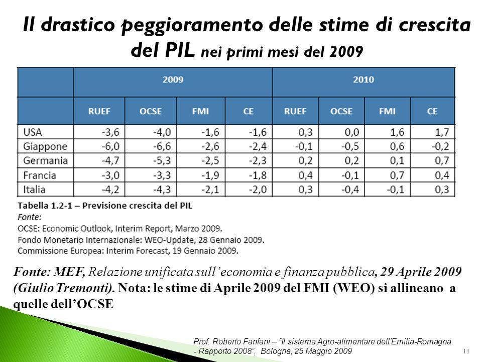 Prof. Roberto Fanfani – Il sistema Agro-alimentare dellEmilia-Romagna - Rapporto 2008, Bologna, 25 Maggio 2009 11 Fonte: MEF, Relazione unificata sull