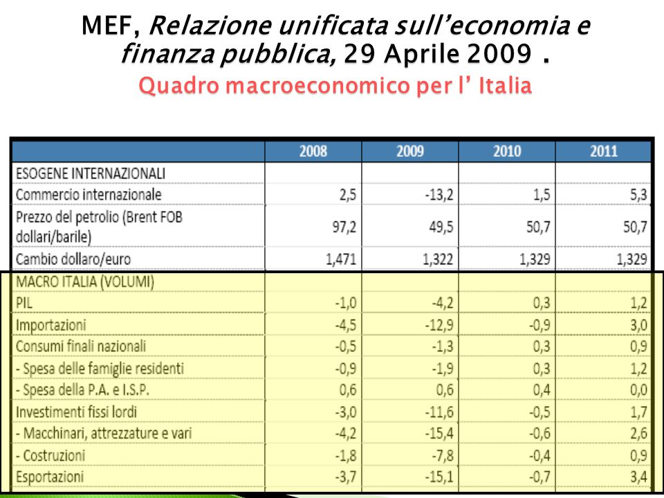 Prof. Roberto Fanfani – Il sistema Agro-alimentare dellEmilia-Romagna - Rapporto 2008, Bologna, 25 Maggio 2009 12 MEF, Relazione unificata sulleconomi