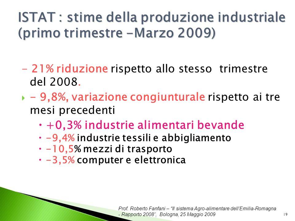 Prof. Roberto Fanfani – Il sistema Agro-alimentare dellEmilia-Romagna - Rapporto 2008, Bologna, 25 Maggio 2009 19 ISTAT : stime della produzione indus