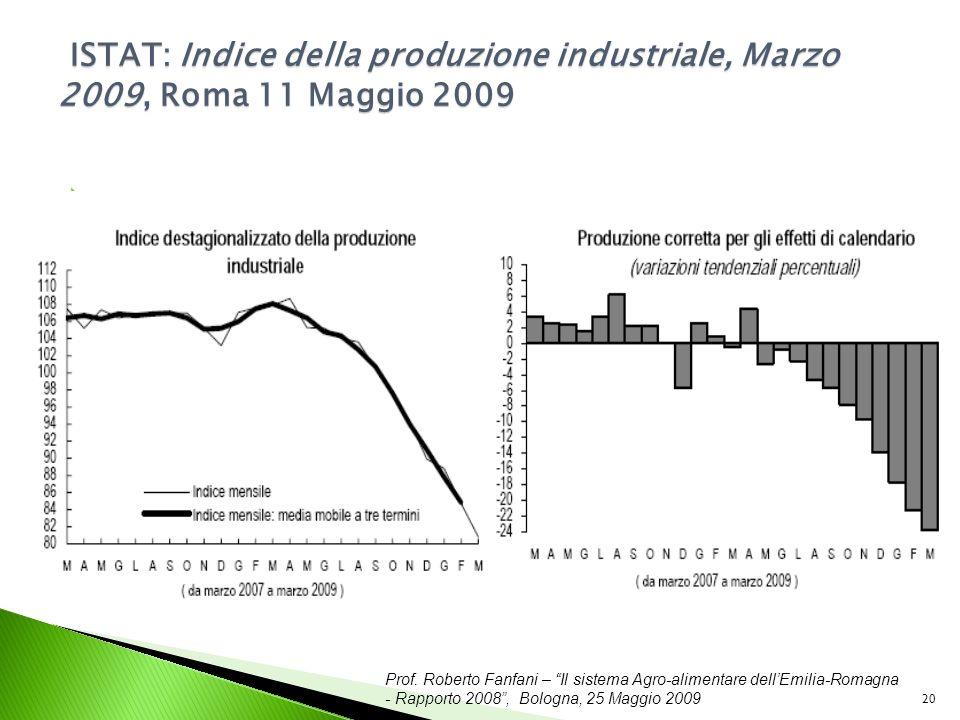 Prof. Roberto Fanfani – Il sistema Agro-alimentare dellEmilia-Romagna - Rapporto 2008, Bologna, 25 Maggio 2009 20 ISTAT: Indice della produzione indus