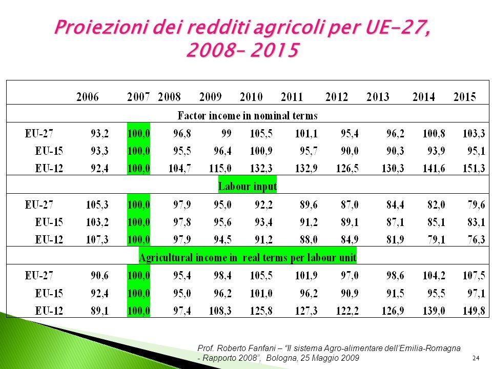Prof. Roberto Fanfani – Il sistema Agro-alimentare dellEmilia-Romagna - Rapporto 2008, Bologna, 25 Maggio 2009 24 Proiezioni dei redditi agricoli per