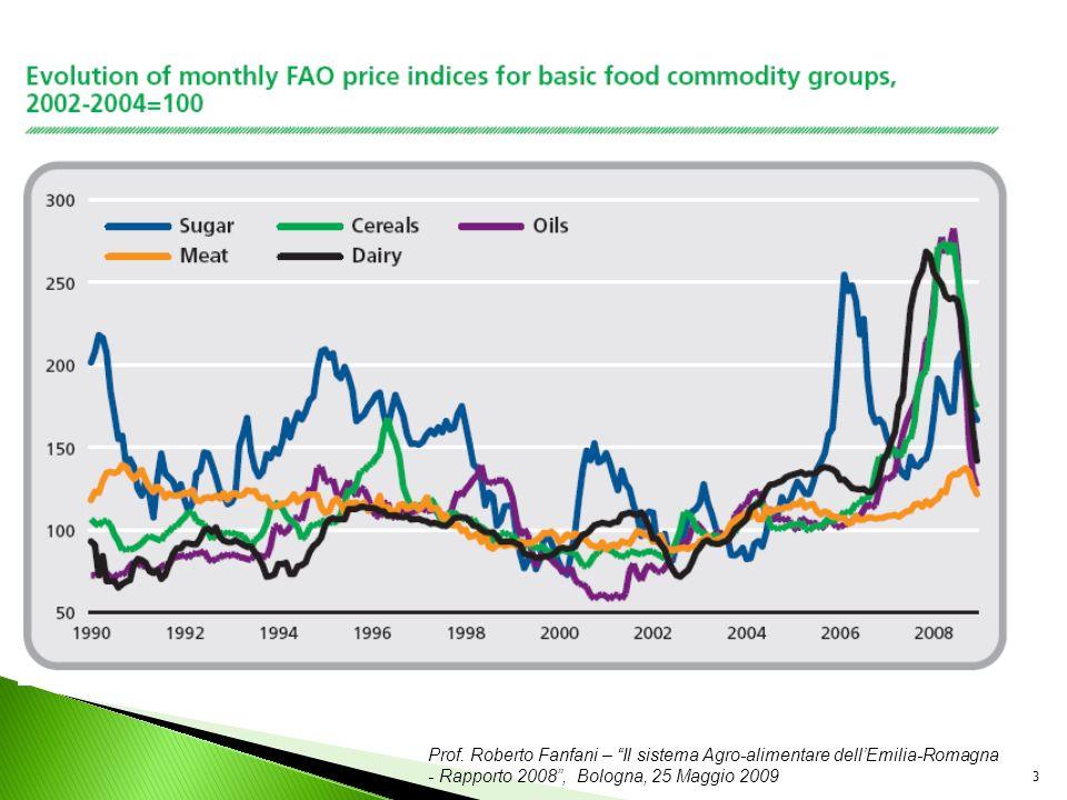 Prof. Roberto Fanfani – Il sistema Agro-alimentare dellEmilia-Romagna - Rapporto 2008, Bologna, 25 Maggio 2009 3