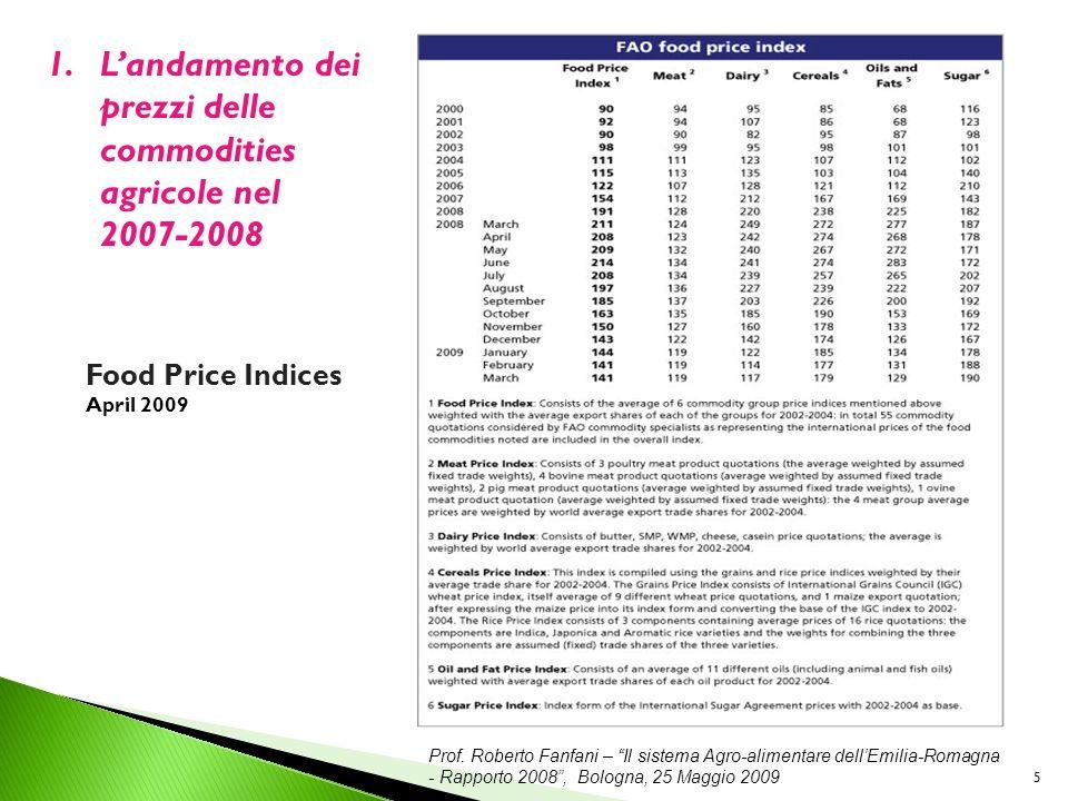 Prof. Roberto Fanfani – Il sistema Agro-alimentare dellEmilia-Romagna - Rapporto 2008, Bologna, 25 Maggio 2009 5 1.Landamento dei prezzi delle commodi