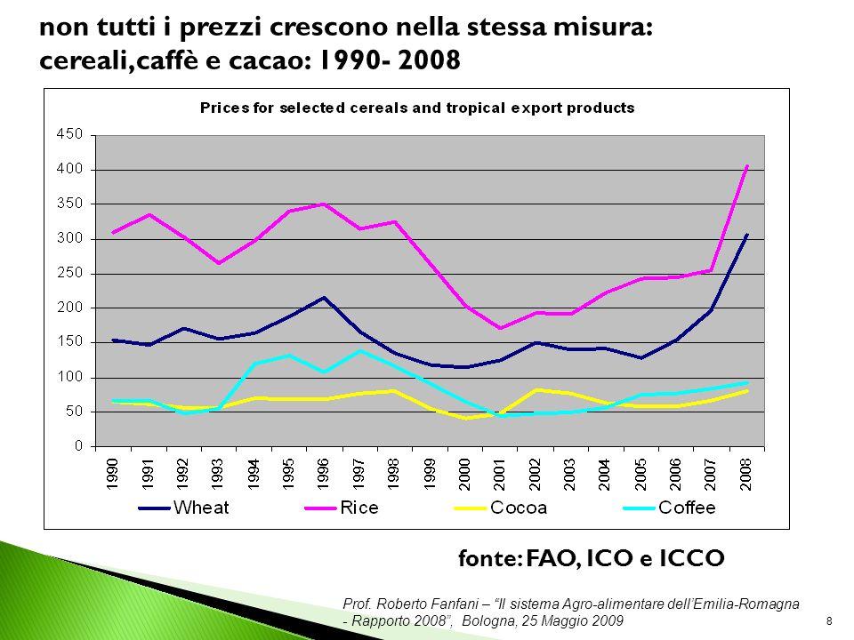 8 non tutti i prezzi crescono nella stessa misura: cereali,caffè e cacao: 1990- 2008 fonte: FAO, ICO e ICCO