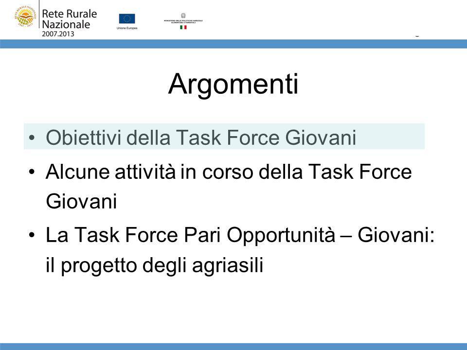 Grazie per lattenzione www.reterurale.it link doc agriasili: http://www.reterurale.it/flex/cm/pages/ServeBLOB.php/L/ IT/IDPagina/2275 http://www.reterurale.it/flex/cm/pages/ServeBLOB.php/L/ IT/IDPagina/2275 e.savarese@ismea.it e.peta@ismea.it