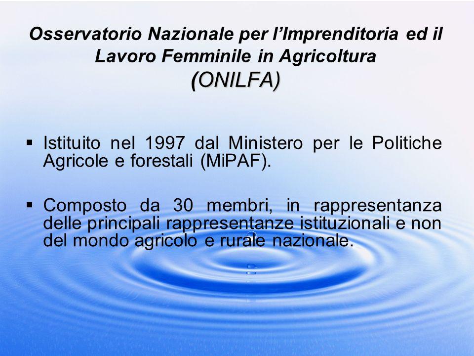 ONILFA) Osservatorio Nazionale per lImprenditoria ed il Lavoro Femminile in Agricoltura (ONILFA) Istituito nel 1997 dal Ministero per le Politiche Agr