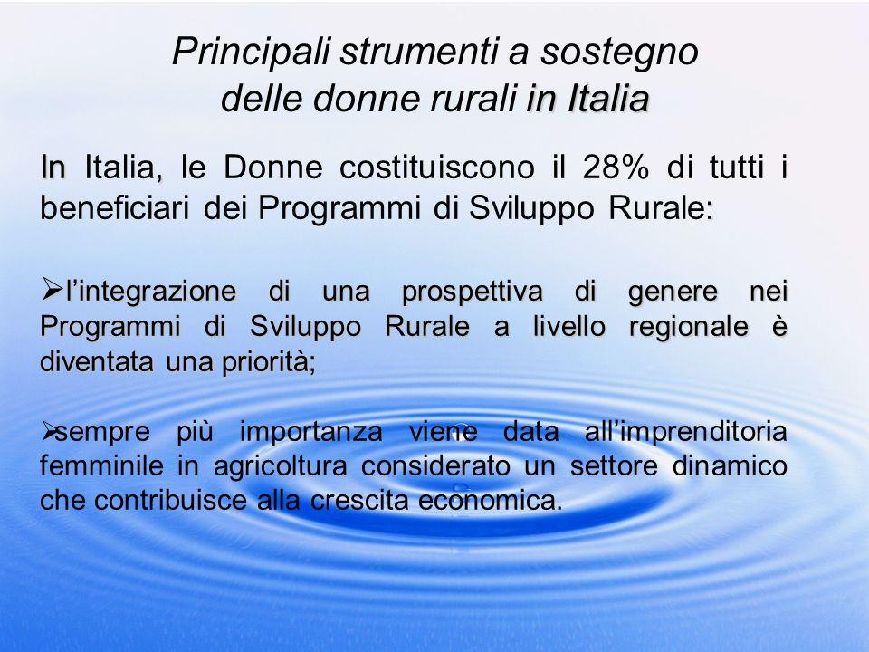 in Italia Principali strumenti a sostegno delle donne rurali in Italia In, : In Italia, le Donne costituiscono il 28% di tutti i beneficiari dei Progr