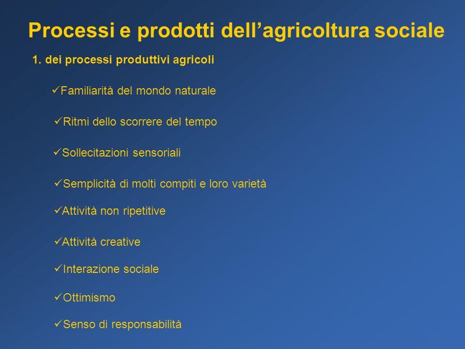 Processi e prodotti dellagricoltura sociale Familiarità del mondo naturale Semplicità di molti compiti e loro varietà Ritmi dello scorrere del tempo S