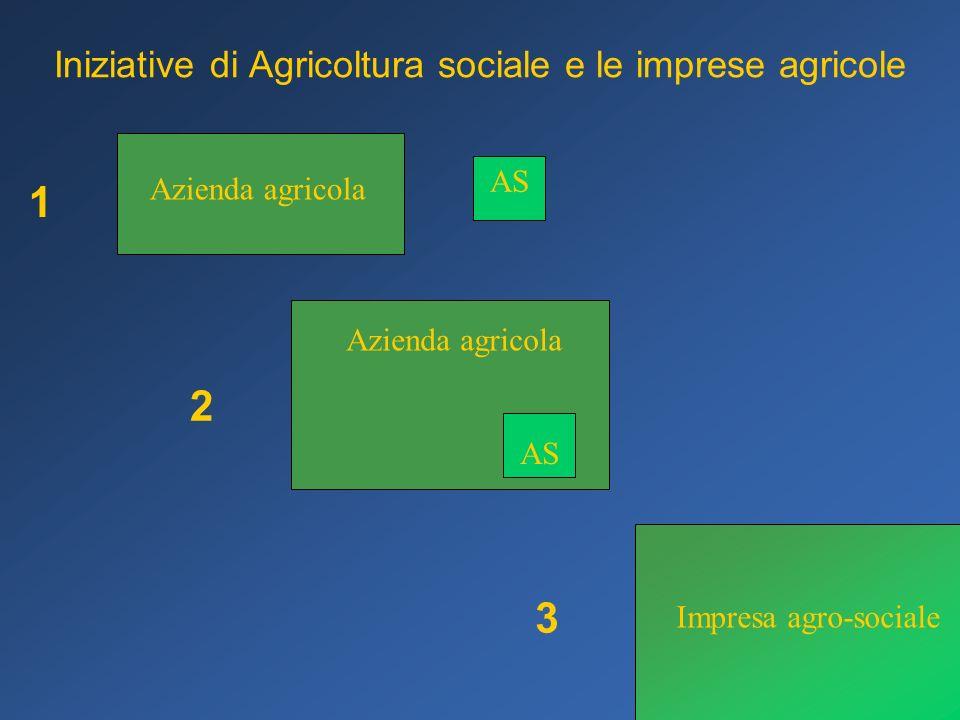 Iniziative di Agricoltura sociale e le imprese agricole Azienda agricola AS Azienda agricola AS Impresa agro-sociale 1 2 3