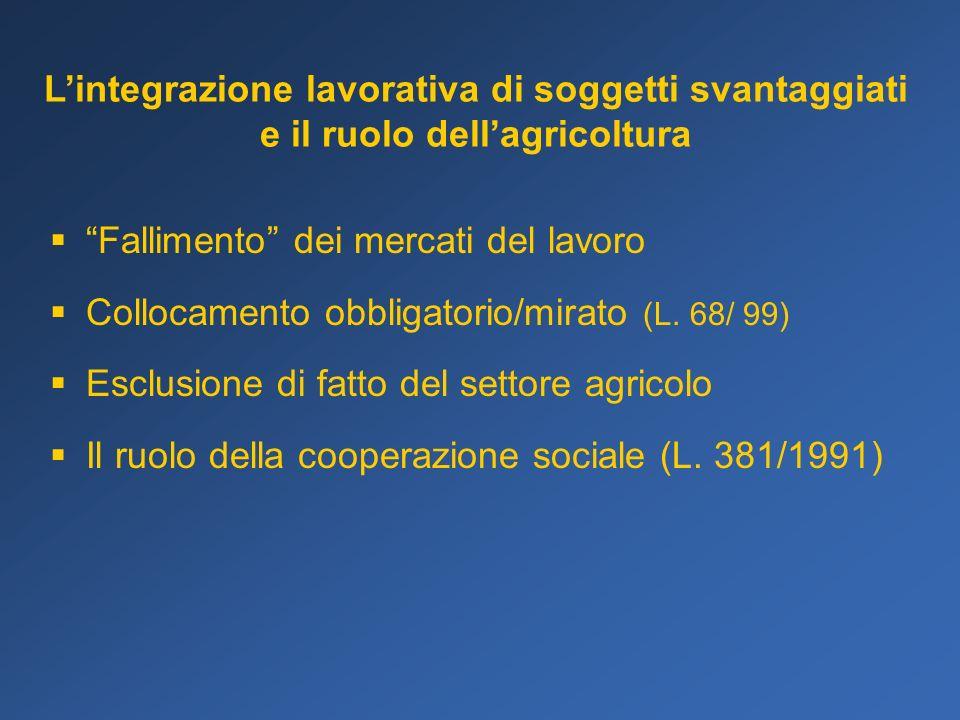 Lintegrazione lavorativa di soggetti svantaggiati e il ruolo dellagricoltura Fallimento dei mercati del lavoro Collocamento obbligatorio/mirato (L. 68