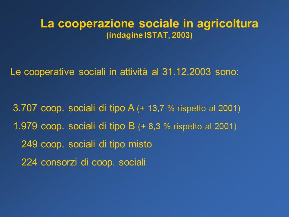 La cooperazione sociale in agricoltura (indagine ISTAT, 2003) Le cooperative sociali in attività al 31.12.2003 sono: 3.707 coop. sociali di tipo A (+