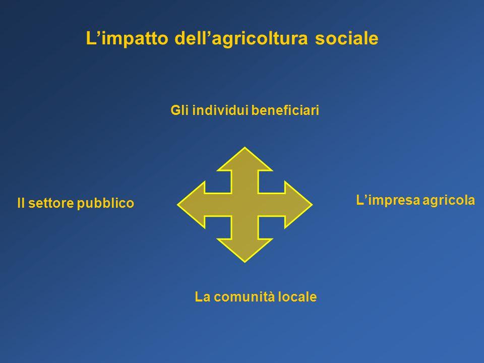 Gli individui beneficiari Limpresa agricola La comunità locale Il settore pubblico Limpatto dellagricoltura sociale