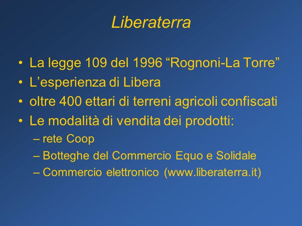 Liberaterra La legge 109 del 1996 Rognoni-La Torre Lesperienza di Libera oltre 400 ettari di terreni agricoli confiscati Le modalità di vendita dei pr
