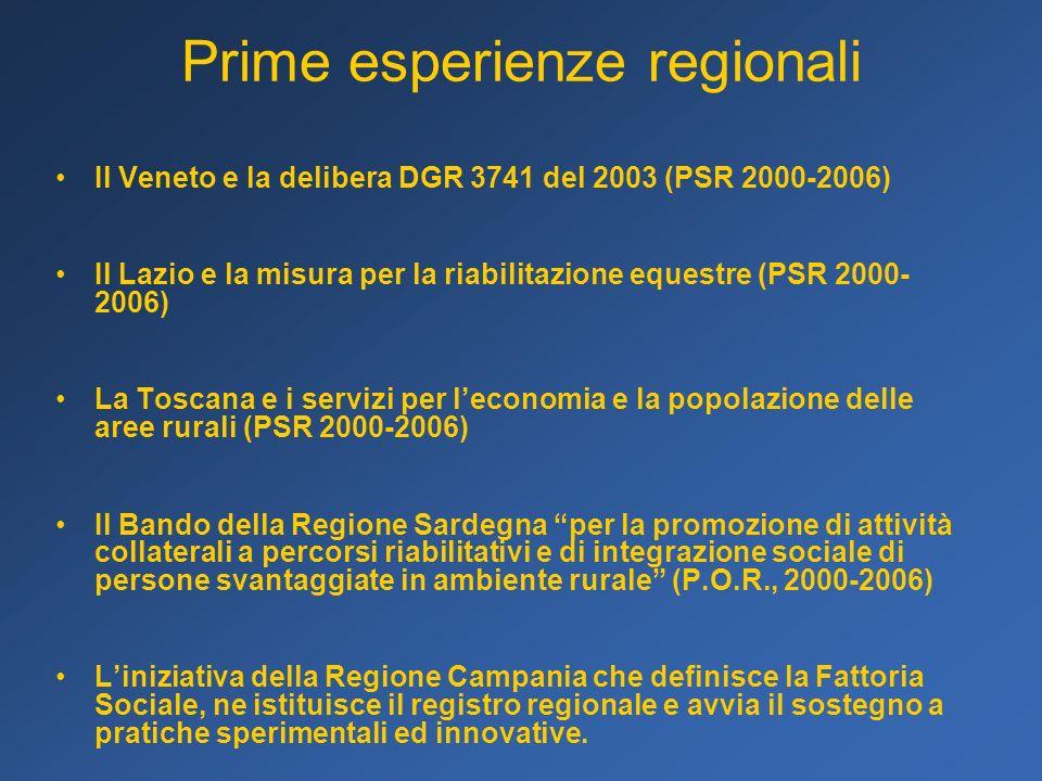 Prime esperienze regionali Il Veneto e la delibera DGR 3741 del 2003 (PSR 2000-2006) Il Lazio e la misura per la riabilitazione equestre (PSR 2000- 20