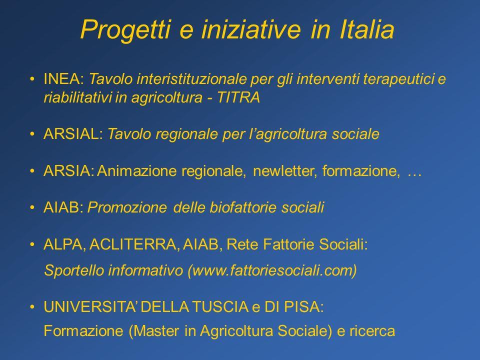 INEA: Tavolo interistituzionale per gli interventi terapeutici e riabilitativi in agricoltura - TITRA ARSIAL: Tavolo regionale per lagricoltura social