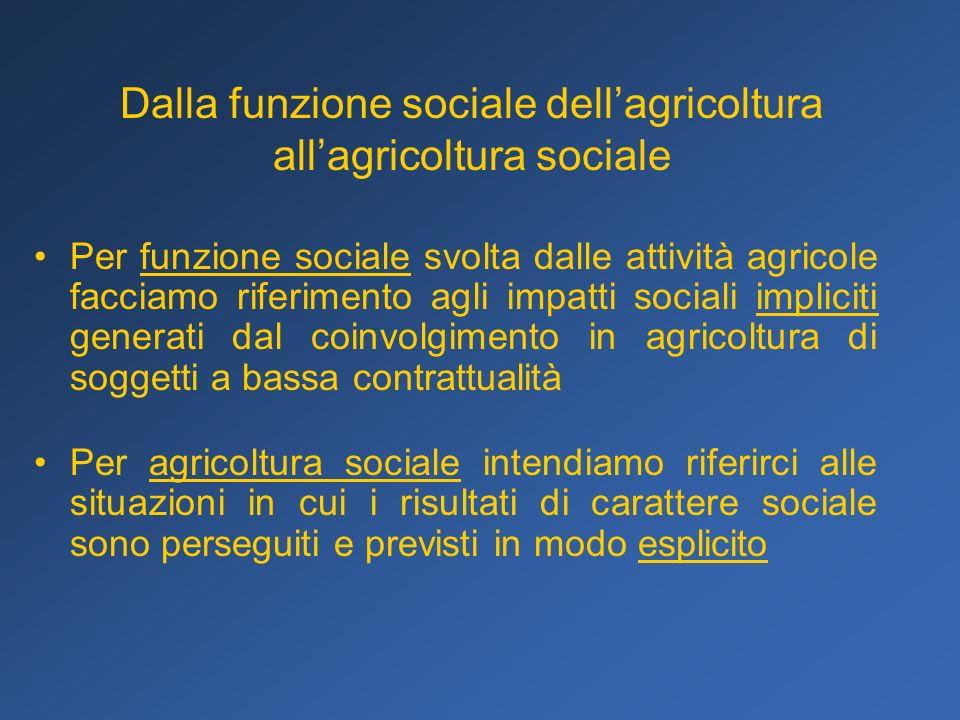 Dalla funzione sociale dellagricoltura allagricoltura sociale Per funzione sociale svolta dalle attività agricole facciamo riferimento agli impatti so