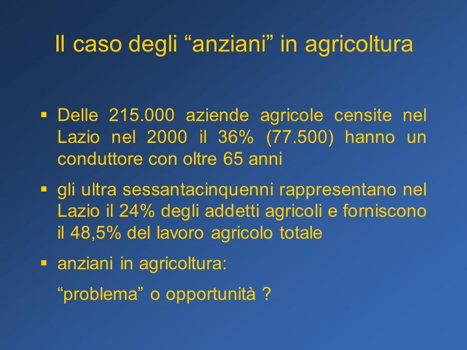 Il caso degli anziani in agricoltura Delle 215.000 aziende agricole censite nel Lazio nel 2000 il 36% (77.500) hanno un conduttore con oltre 65 anni g