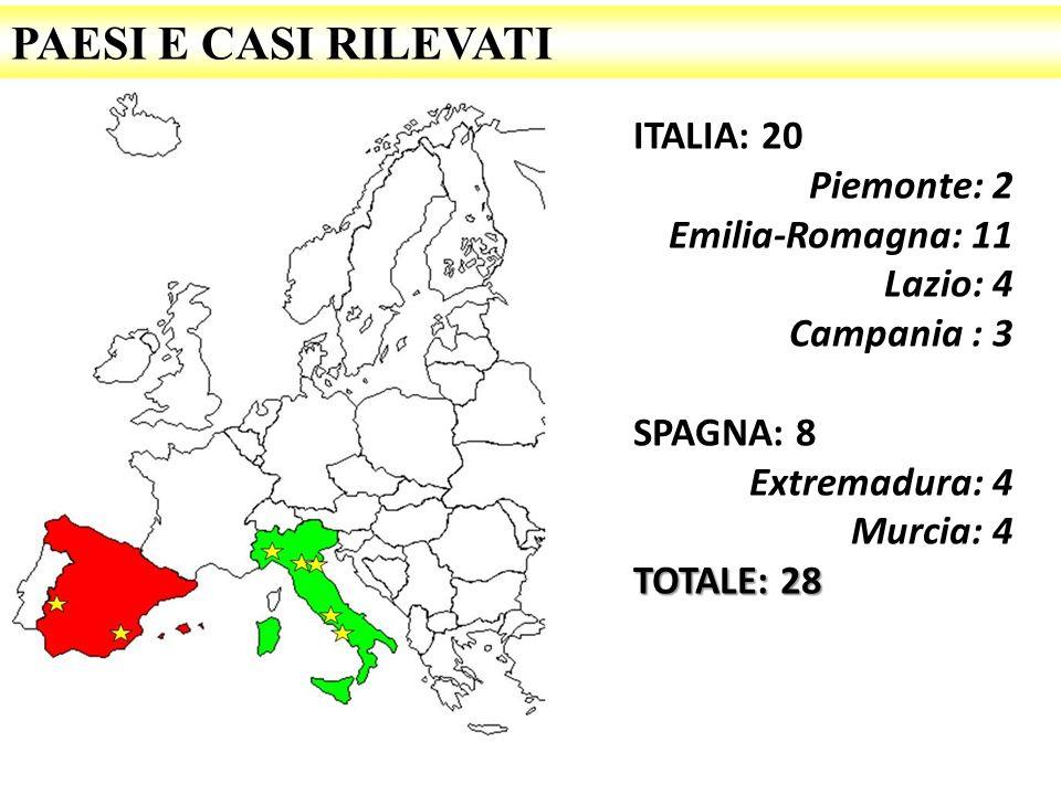 PAESI E CASI RILEVATI ITALIA: 20 Piemonte: 2 Emilia-Romagna: 11 Lazio: 4 Campania : 3 SPAGNA: 8 Extremadura: 4 Murcia: 4 TOTALE: 28