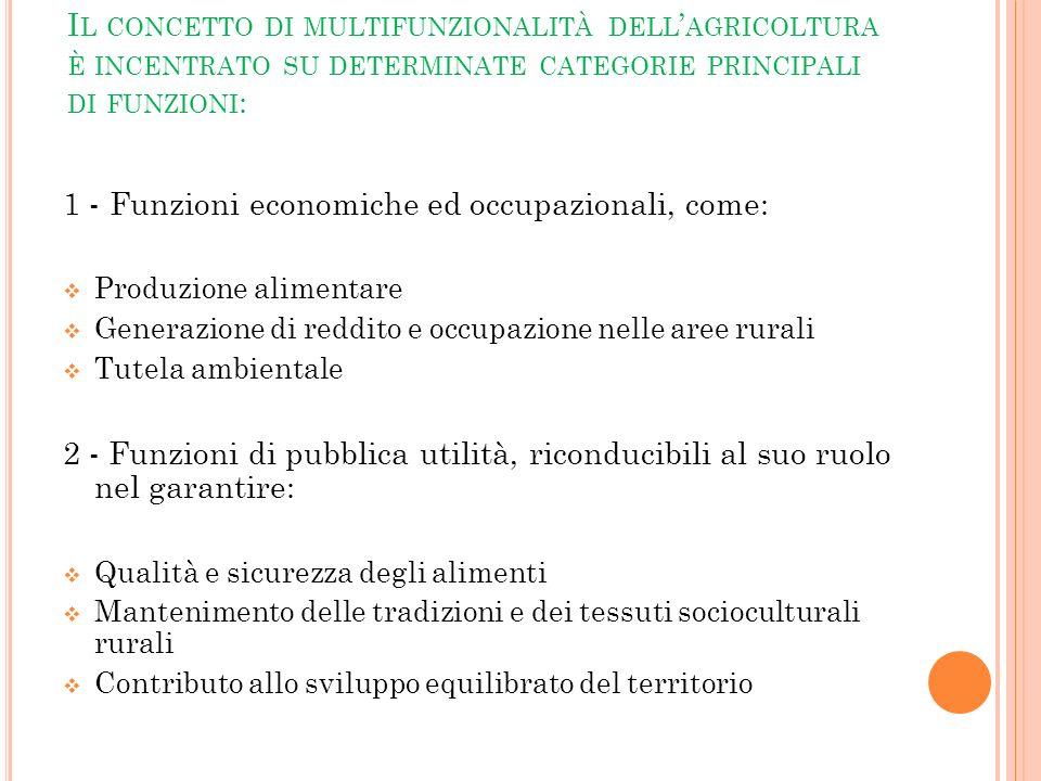 I L CONCETTO DI MULTIFUNZIONALITÀ DELL AGRICOLTURA È INCENTRATO SU DETERMINATE CATEGORIE PRINCIPALI DI FUNZIONI : 1 - Funzioni economiche ed occupazio