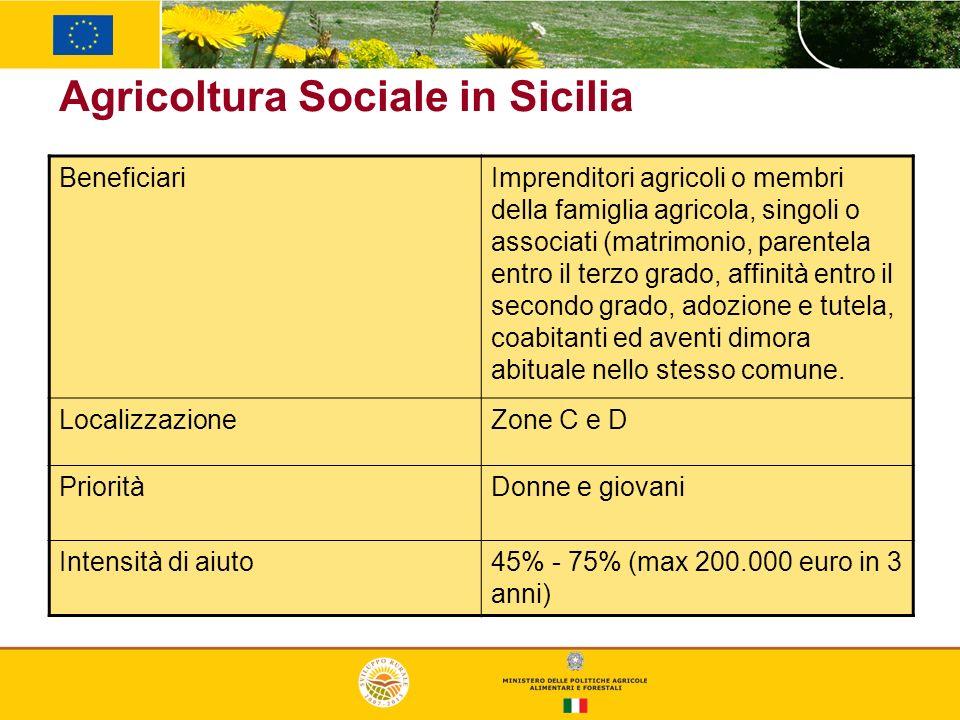 Agricoltura Sociale in Sicilia BeneficiariImprenditori agricoli o membri della famiglia agricola, singoli o associati (matrimonio, parentela entro il