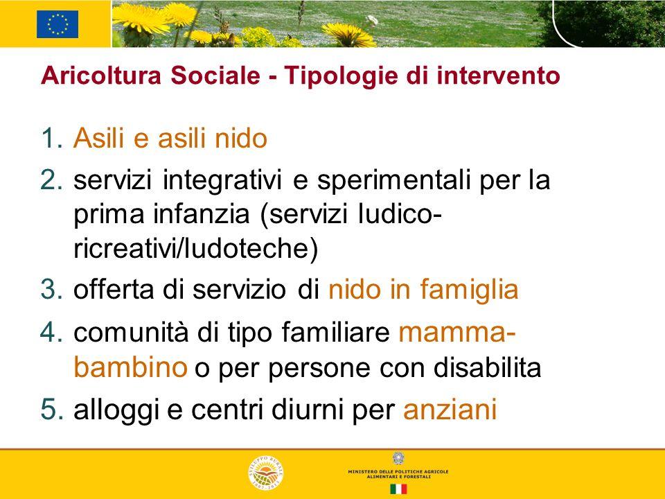 Aricoltura Sociale - Tipologie di intervento Asili e asili nido servizi integrativi e sperimentali per la prima infanzia (servizi ludico- ricreativi/l