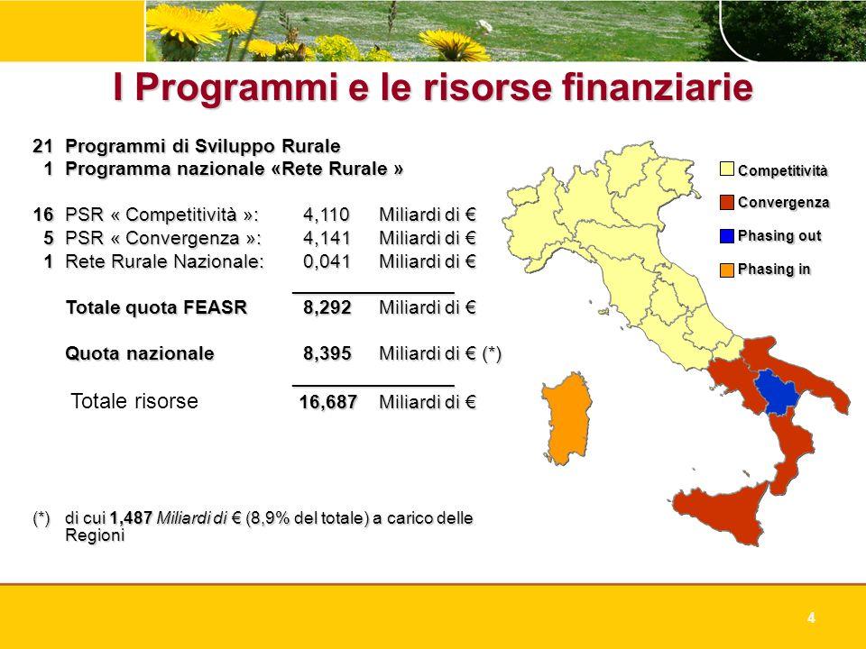 4 21Programmi di Sviluppo Rurale 1Programma nazionale «Rete Rurale » 1Programma nazionale «Rete Rurale » 16PSR « Competitività »: 4,110Miliardi di 16P