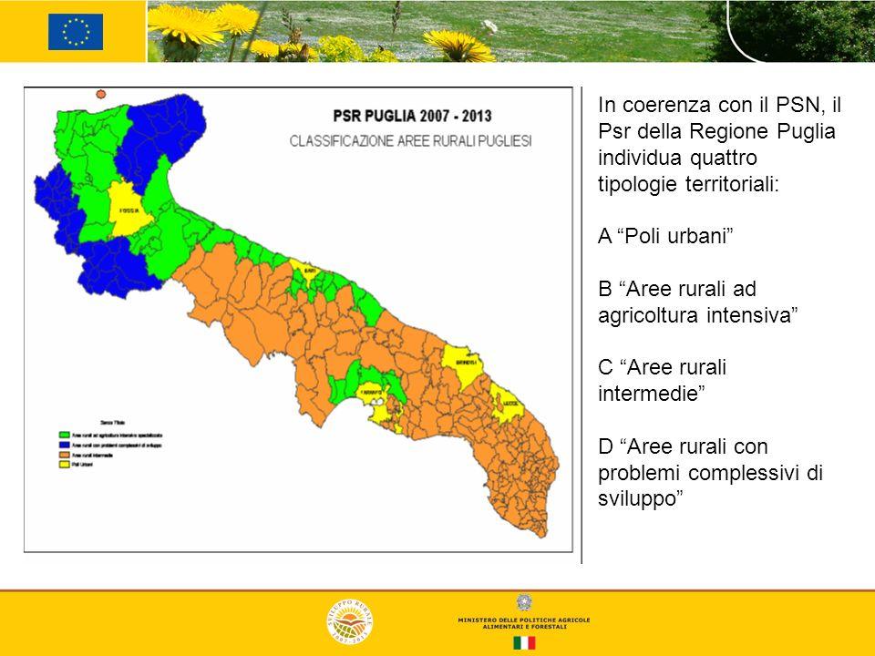 In coerenza con il PSN, il Psr della Regione Puglia individua quattro tipologie territoriali: A Poli urbani B Aree rurali ad agricoltura intensiva C A