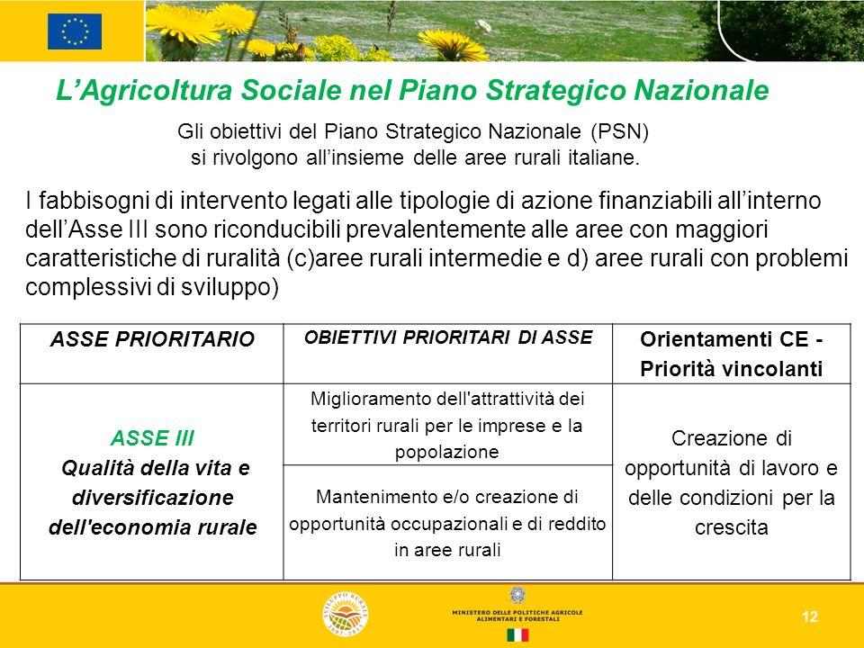 12 LAgricoltura Sociale nel Piano Strategico Nazionale Gli obiettivi del Piano Strategico Nazionale (PSN) si rivolgono allinsieme delle aree rurali it