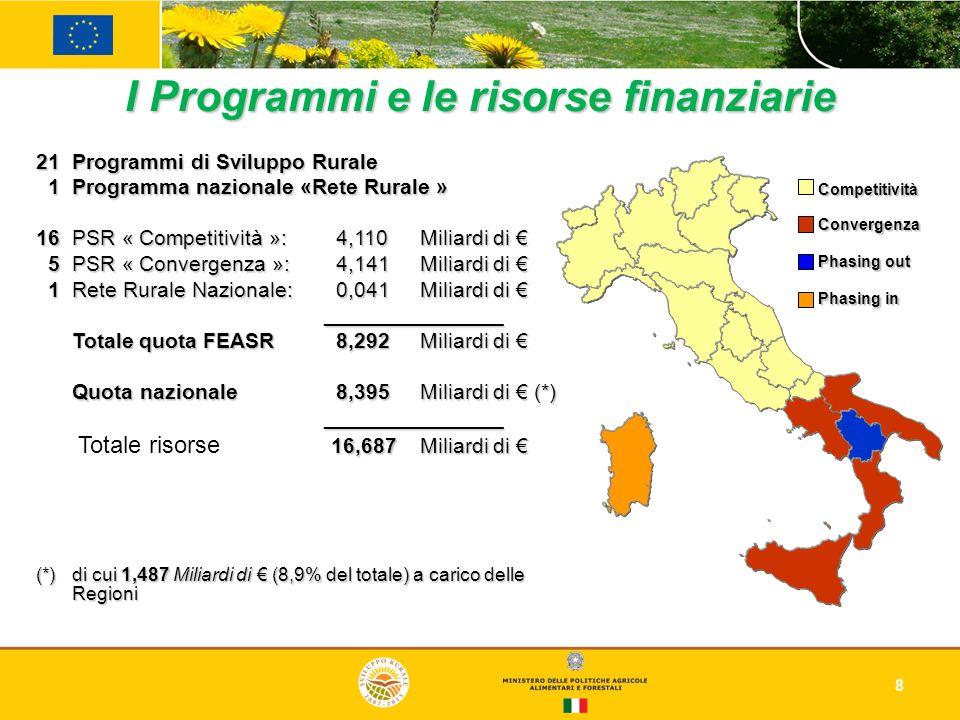 8 21Programmi di Sviluppo Rurale 1Programma nazionale «Rete Rurale » 1Programma nazionale «Rete Rurale » 16PSR « Competitività »: 4,110Miliardi di 16P
