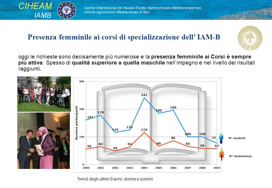 oggi le richieste sono decisamente più numerose e la presenza femminile ai Corsi è sempre più attiva.