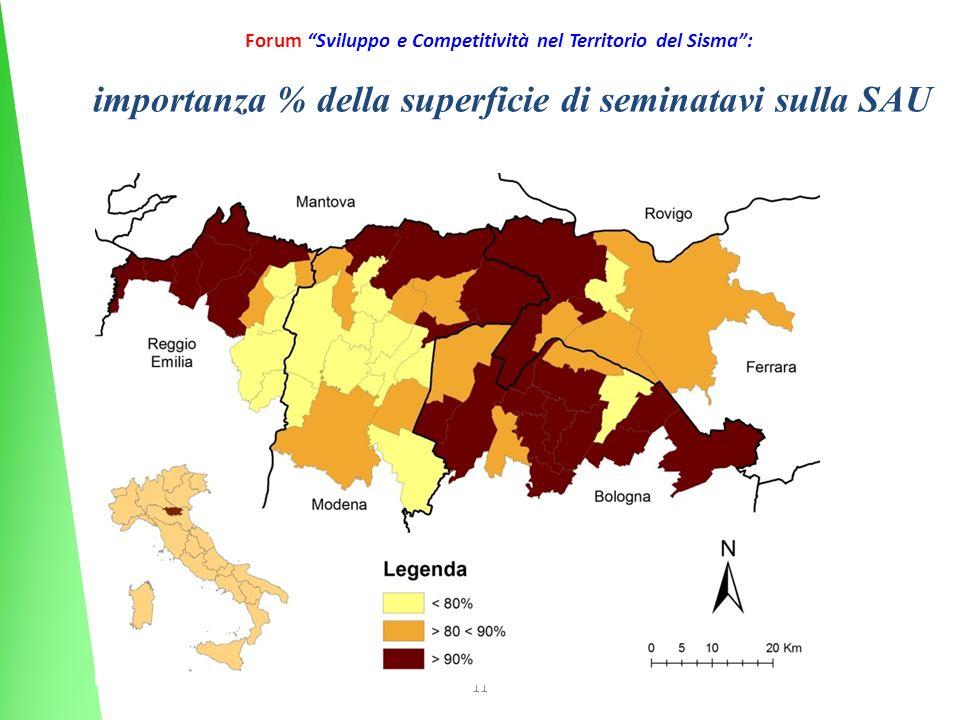 11 Forum Sviluppo e Competitività nel Territorio del Sisma: importanza % della superficie di seminatavi sulla SAU