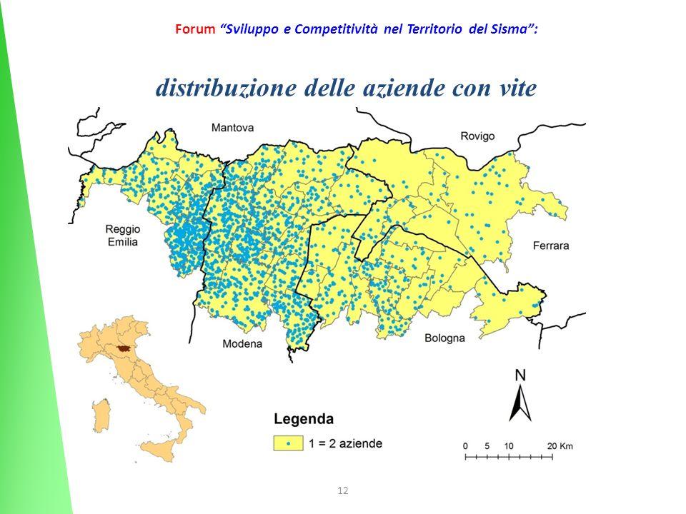 12 Forum Sviluppo e Competitività nel Territorio del Sisma: distribuzione delle aziende con vite