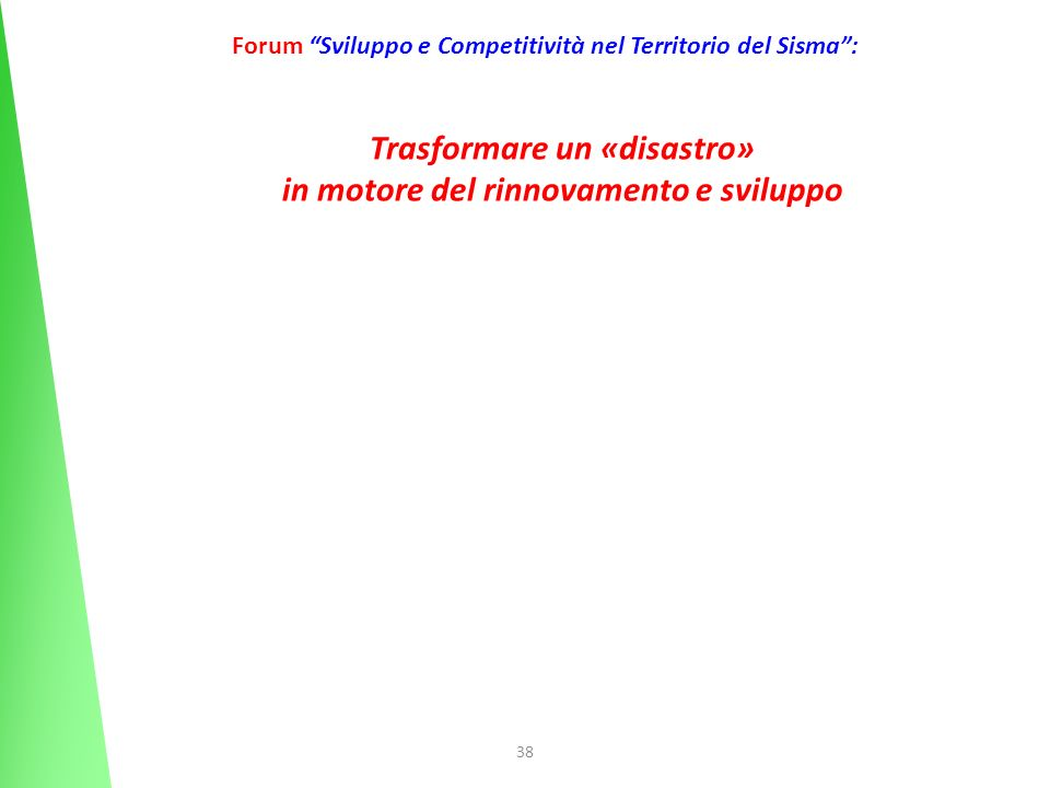 38 Forum Sviluppo e Competitività nel Territorio del Sisma: Trasformare un «disastro» in motore del rinnovamento e sviluppo