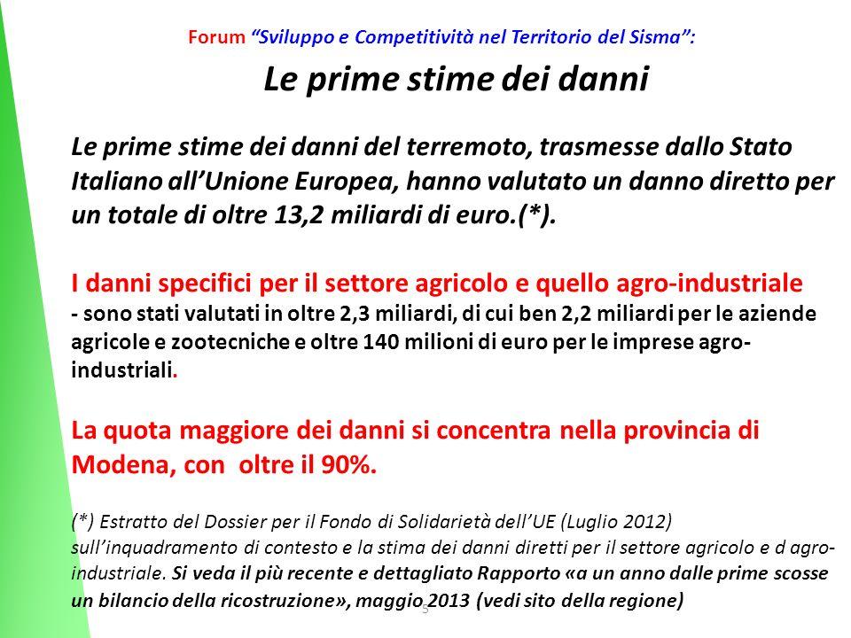 5 Forum Sviluppo e Competitività nel Territorio del Sisma: Le prime stime dei danni Le prime stime dei danni del terremoto, trasmesse dallo Stato Ital