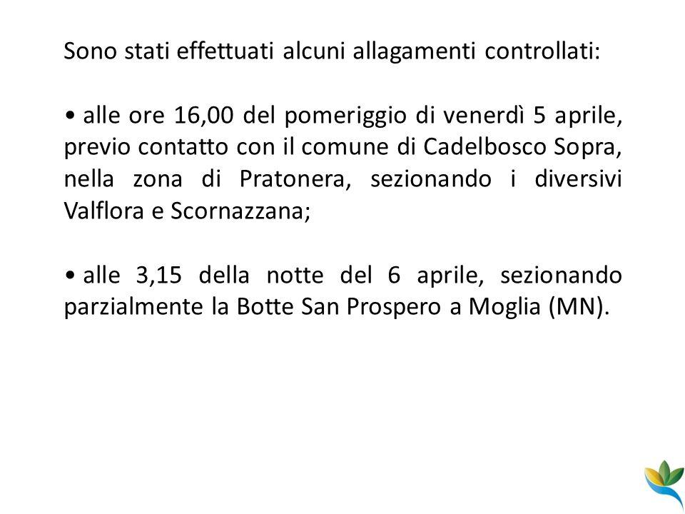 Sono stati effettuati alcuni allagamenti controllati: alle ore 16,00 del pomeriggio di venerdì 5 aprile, previo contatto con il comune di Cadelbosco S