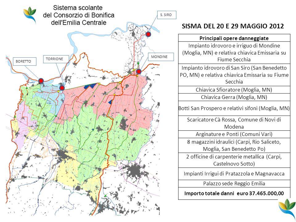 S. SIRO MONDINE TORRIONE BORETTO SISMA DEL 20 E 29 MAGGIO 2012 Principali opere danneggiate Impianto idrovoro e irriguo di Mondine (Moglia, MN) e rela