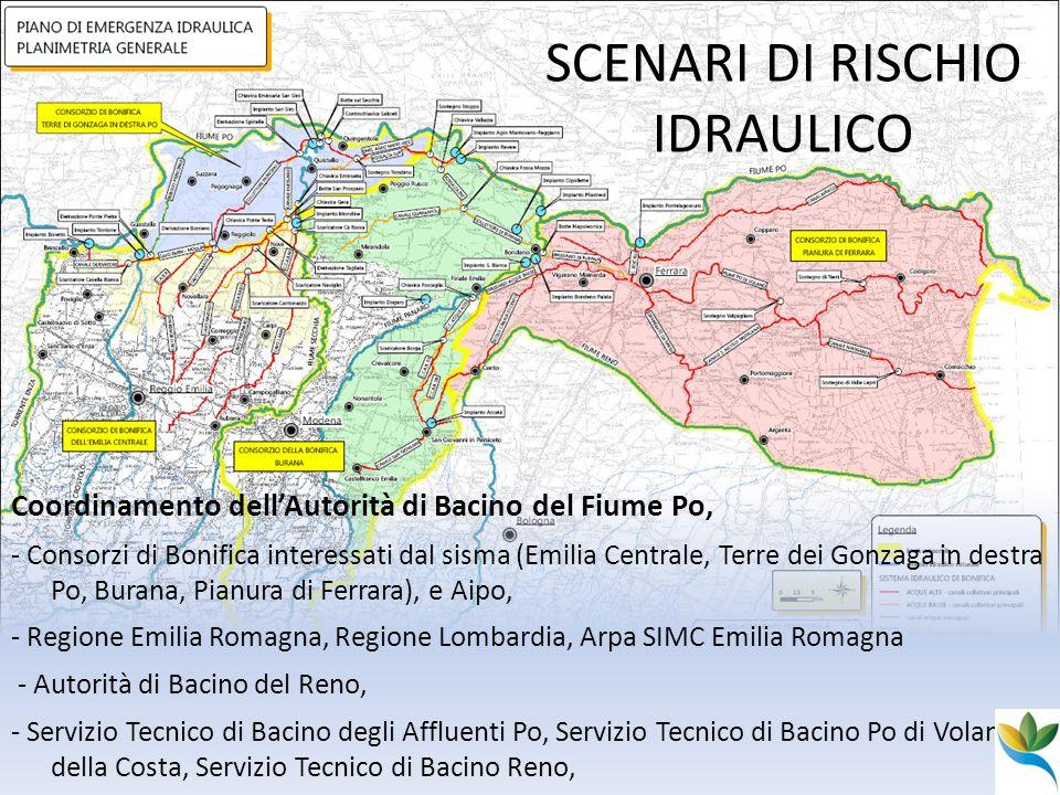 SCENARI DI RISCHIO IDRAULICO Coordinamento dellAutorità di Bacino del Fiume Po, - Consorzi di Bonifica interessati dal sisma (Emilia Centrale, Terre d