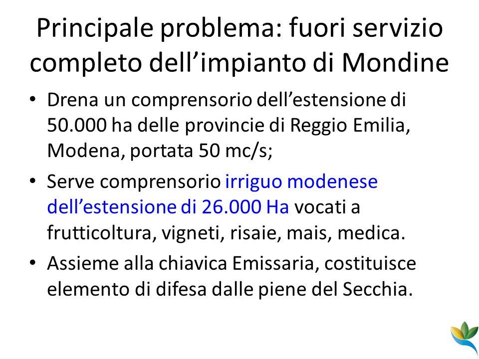 Principale problema: fuori servizio completo dellimpianto di Mondine Drena un comprensorio dellestensione di 50.000 ha delle provincie di Reggio Emili