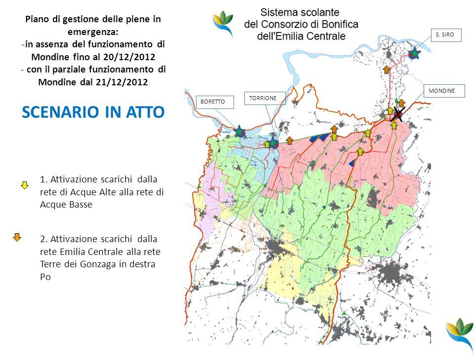 S. SIRO MONDINE TORRIONE BORETTO Piano di gestione delle piene in emergenza: -in assenza del funzionamento di Mondine fino al 20/12/2012 - con il parz