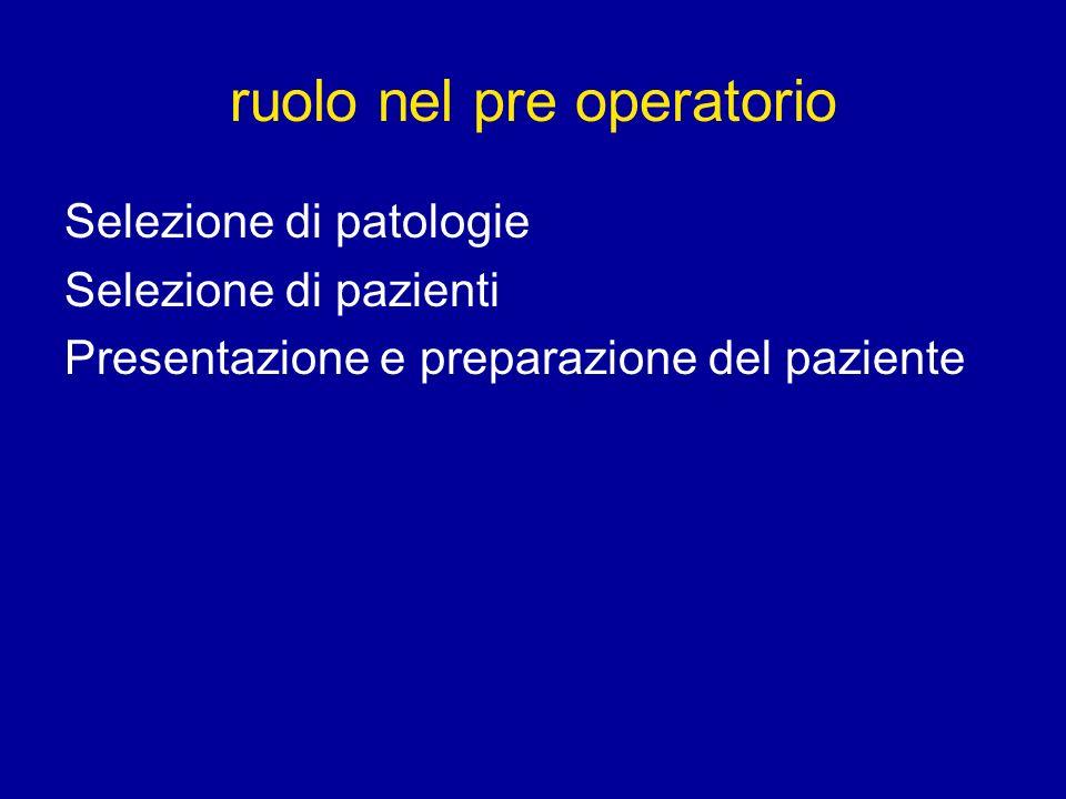ruolo nel pre operatorio Selezione di patologie Selezione di pazienti Presentazione e preparazione del paziente