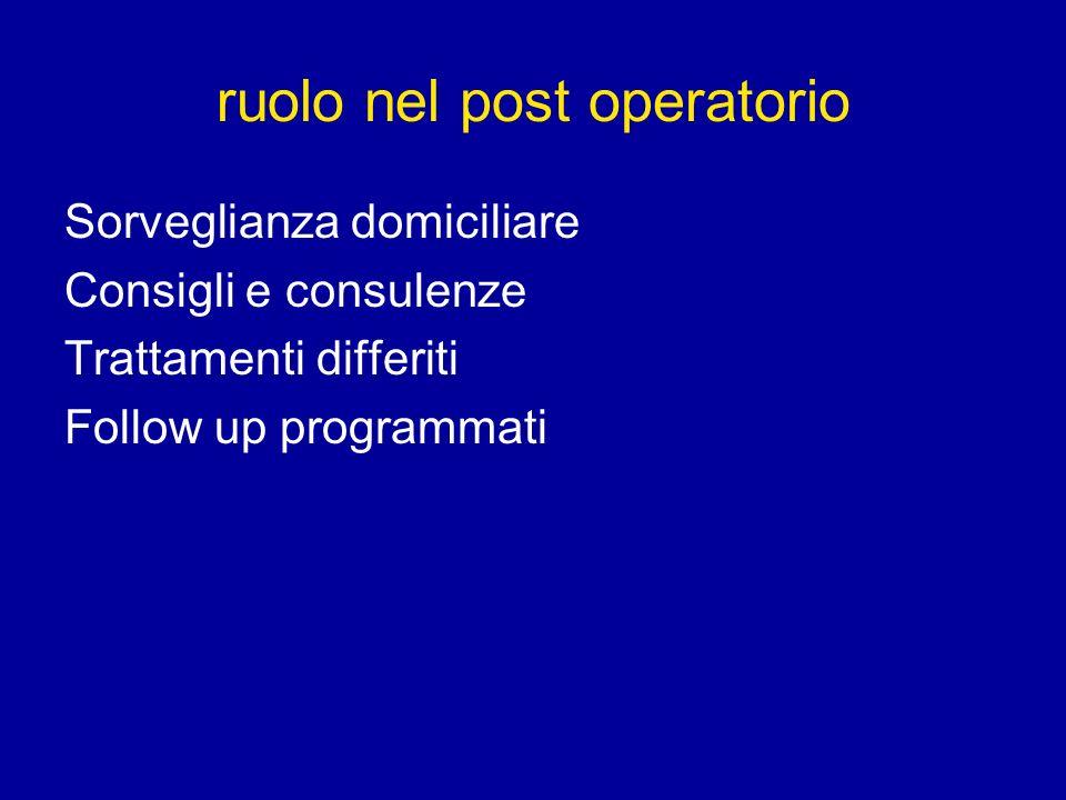 ruolo nel post operatorio Sorveglianza domiciliare Consigli e consulenze Trattamenti differiti Follow up programmati