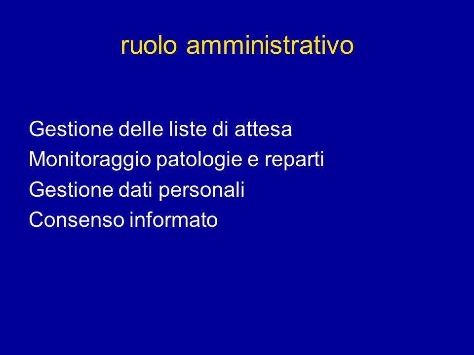 ruolo amministrativo Gestione delle liste di attesa Monitoraggio patologie e reparti Gestione dati personali Consenso informato